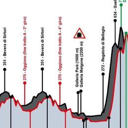Piccolo Giro Lombardia  Ecco un'altra meraviglia